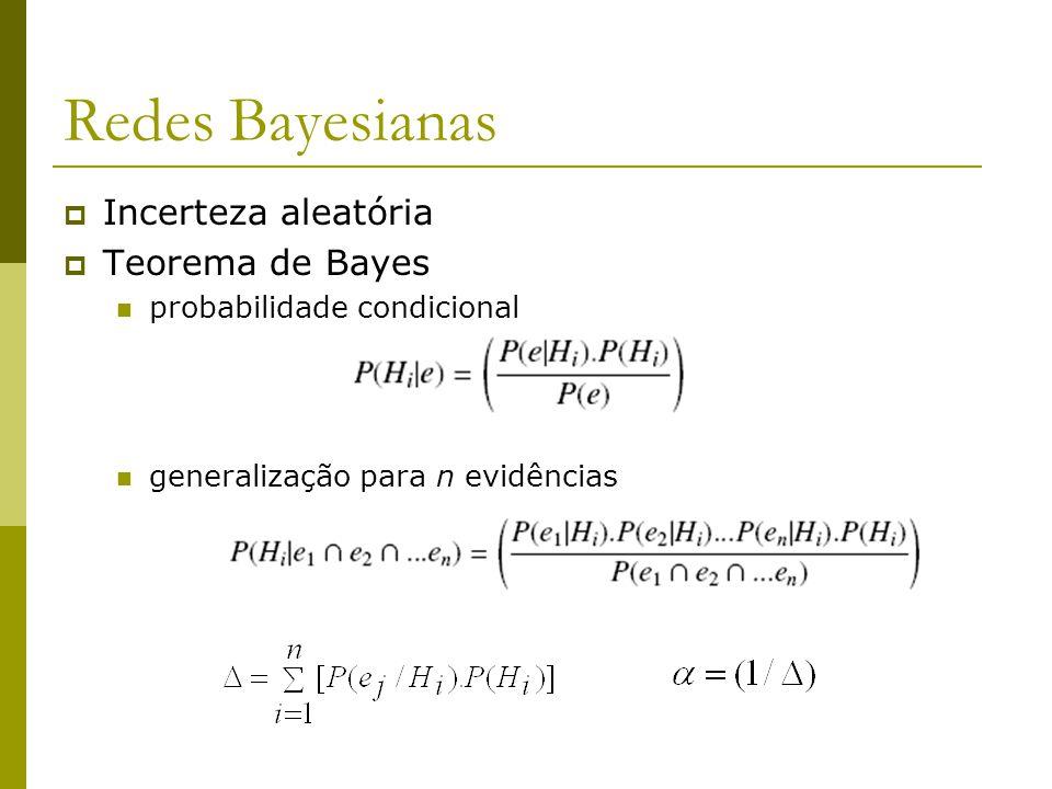 Redes Bayesianas  Incerteza aleatória  Teorema de Bayes probabilidade condicional generalização para n evidências