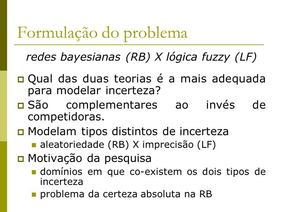 Formulação do problema redes bayesianas (RB) X lógica fuzzy (LF)  Qual das duas teorias é a mais adequada para modelar incerteza?  São complementare