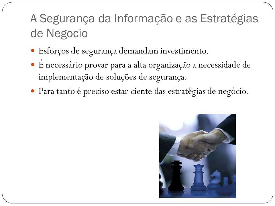 A Segurança da Informação e as Estratégias de Negocio Esforços de segurança demandam investimento.