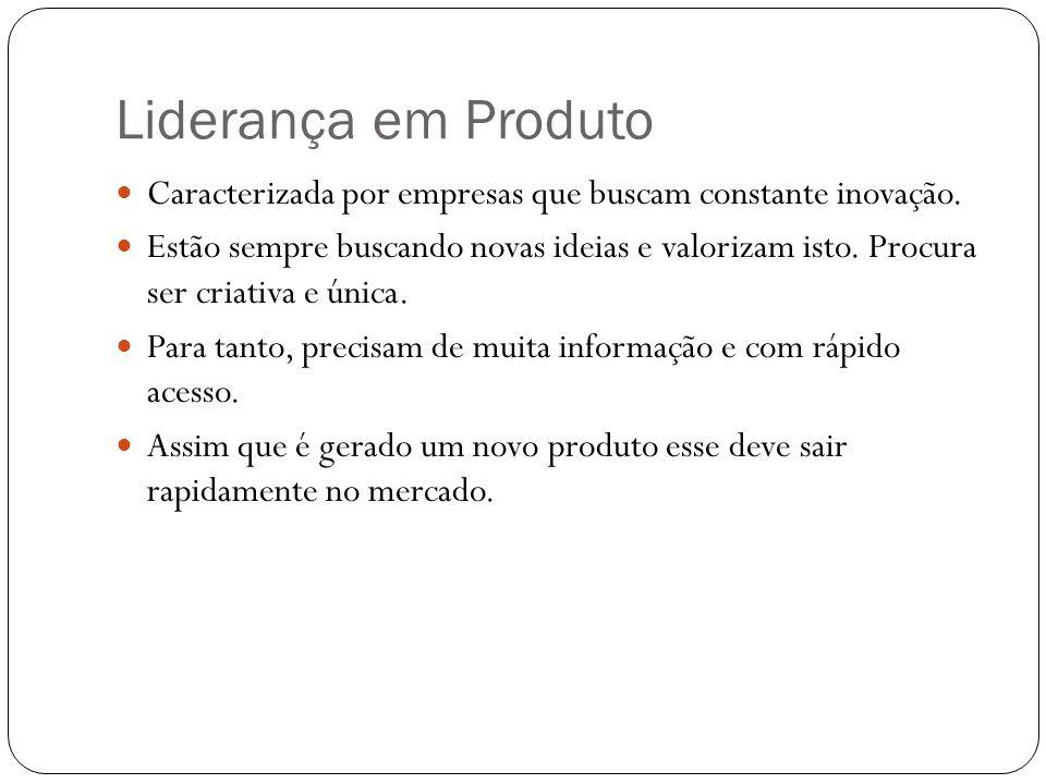 Liderança em Produto Caracterizada por empresas que buscam constante inovação.