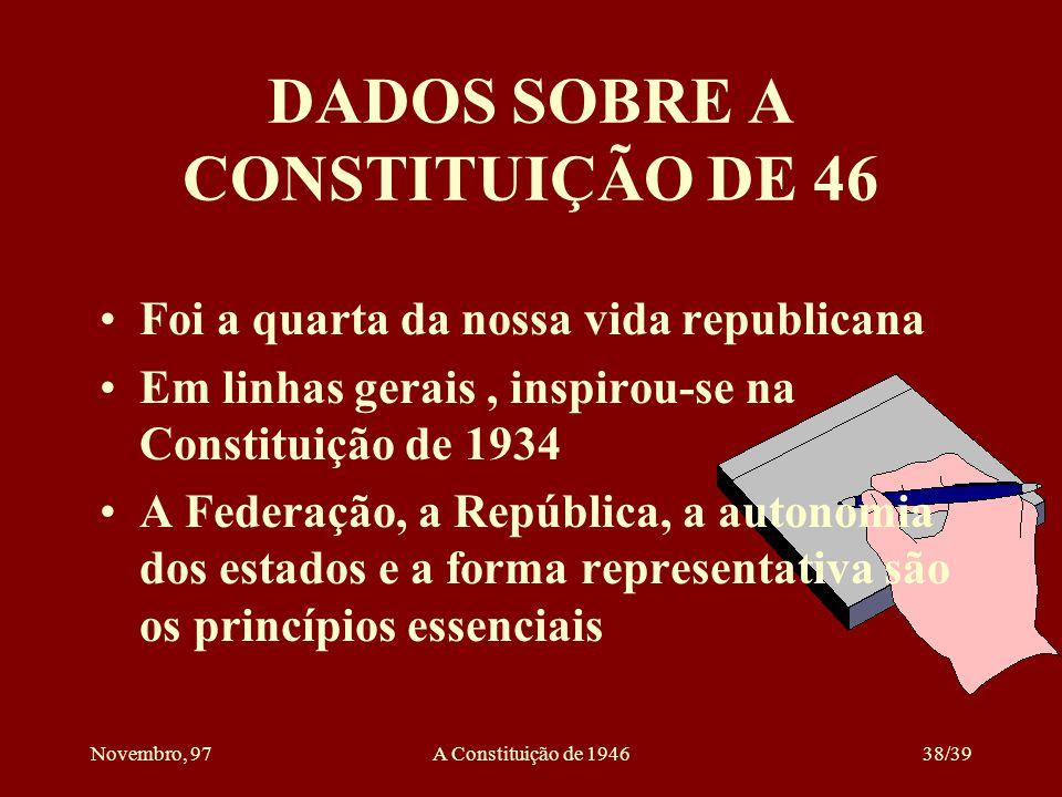 Novembro, 97A Constituição de 194637/39 DEVERES DOS SINDICATOS Colaborar com os poderes públicos no desenvolvimento da solidariedade social Manter serviços de assistência judiciária para os associados Promover a conciliação nos dissídios de trabalho