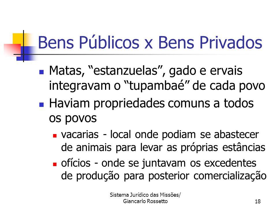"""Sistema Jurídico das Missões/ Giancarlo Rossetto18 Matas, """"estanzuelas"""", gado e ervais integravam o """"tupambaé"""" de cada povo Haviam propriedades comuns"""