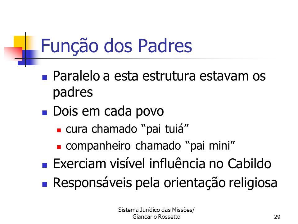 """Sistema Jurídico das Missões/ Giancarlo Rossetto29 Função dos Padres Paralelo a esta estrutura estavam os padres Dois em cada povo cura chamado """"pai t"""