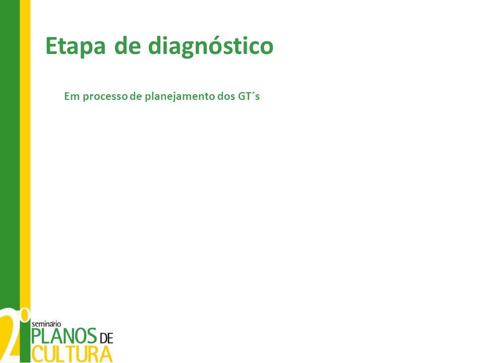 Em processo de planejamento dos GT´s Etapa de diagnóstico