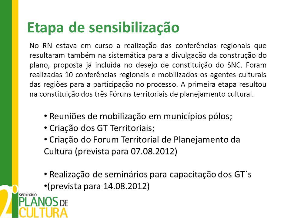 Etapa de sensibilização No RN estava em curso a realização das conferências regionais que resultaram também na sistemática para a divulgação da constr