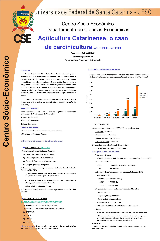 Centro Sócio-Econômico Departamento de Ciências Econômicas Centro Sócio-Econômico Aqüicultura Catarinense: o caso da carcinicultura - 4a. SEPEX – set