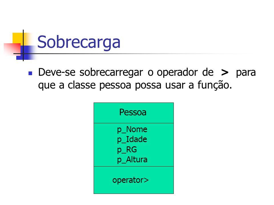 Sobrecarga Deve-se sobrecarregar o operador de > para que a classe pessoa possa usar a função. Pessoa p_Nome p_Idade p_RG p_Altura operator>