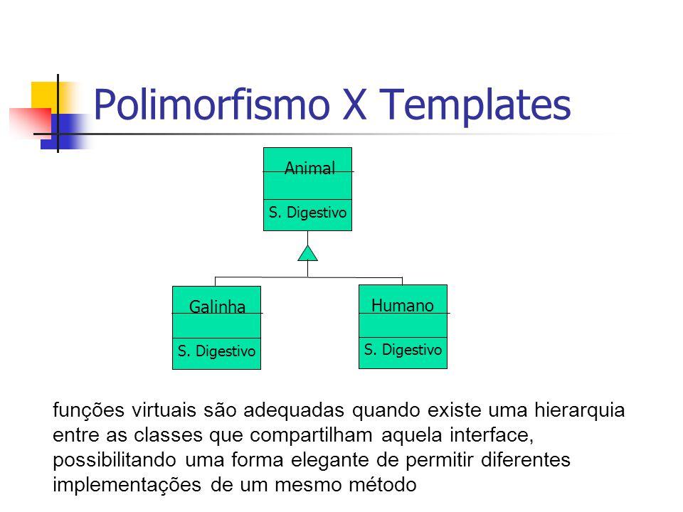 Polimorfismo X Templates funções virtuais são adequadas quando existe uma hierarquia entre as classes que compartilham aquela interface, possibilitand