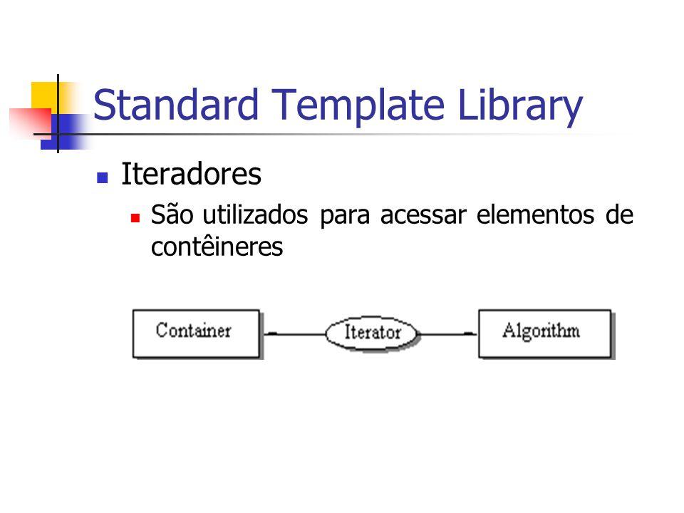 Standard Template Library Iteradores São utilizados para acessar elementos de contêineres