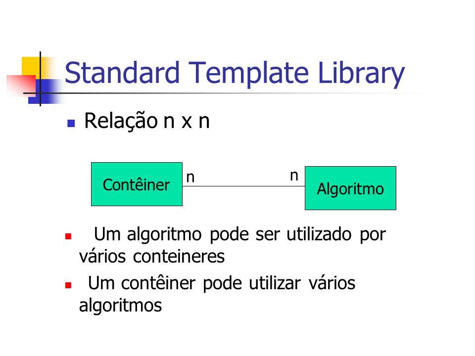 Standard Template Library Relação n x n Contêiner Algoritmo n n Um algoritmo pode ser utilizado por vários conteineres Um contêiner pode utilizar vári