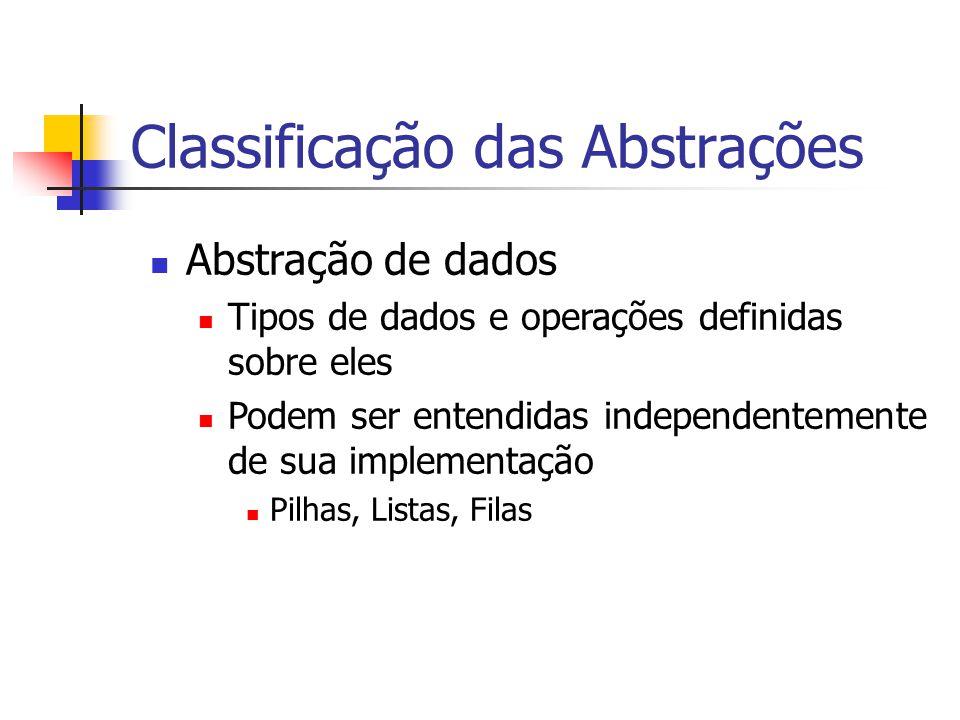 Classificação das Abstrações Abstração de dados Tipos de dados e operações definidas sobre eles Podem ser entendidas independentemente de sua implemen