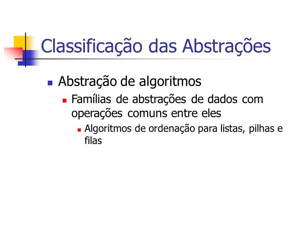 Classificação das Abstrações Abstração de algoritmos Famílias de abstrações de dados com operações comuns entre eles Algoritmos de ordenação para list