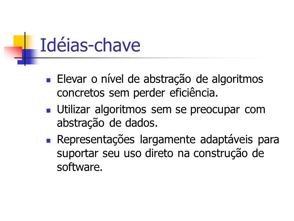 Idéias-chave Elevar o nível de abstração de algoritmos concretos sem perder eficiência. Utilizar algoritmos sem se preocupar com abstração de dados. R