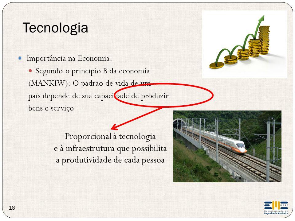 Importância na Economia: Segundo o princípio 8 da economia (MANKIW): O padrão de vida de um país depende de sua capacidade de produzir bens e serviço