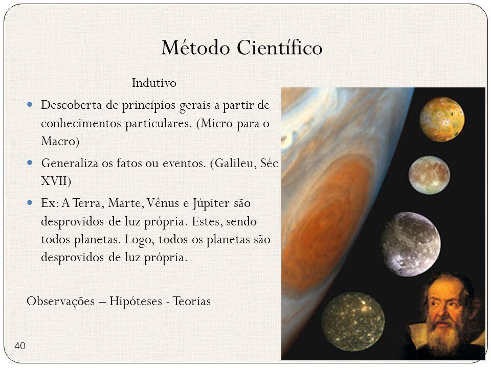 Indutivo Descoberta de princípios gerais a partir de conhecimentos particulares. (Micro para o Macro) Generaliza os fatos ou eventos. (Galileu, Séc XV