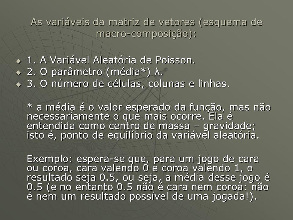 As variáveis da matriz de vetores (esquema de macro-composição):  1.