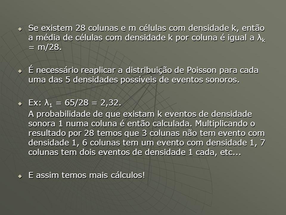  Se existem 28 colunas e m células com densidade k, então a média de células com densidade k por coluna é igual a λ k = m/28.