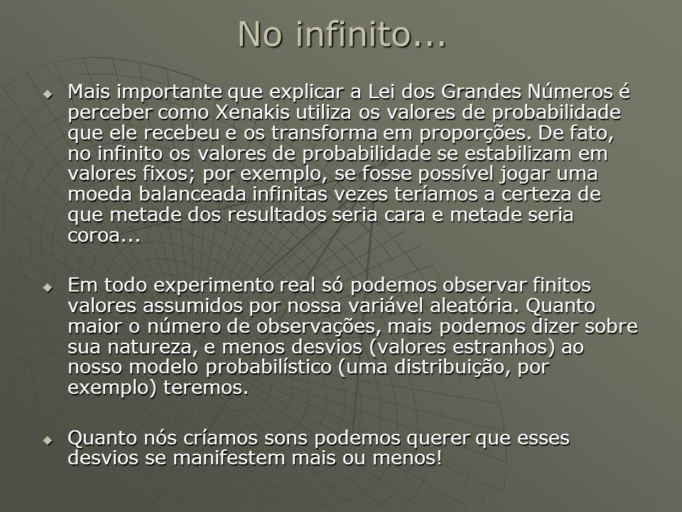 No infinito...