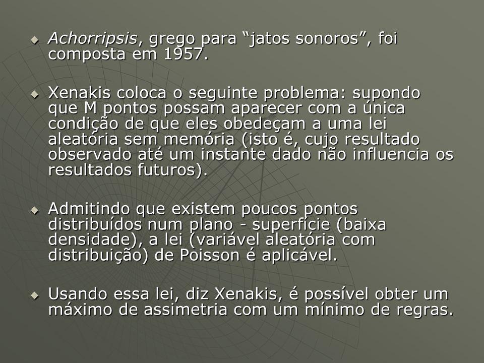  Achorripsis, grego para jatos sonoros , foi composta em 1957.