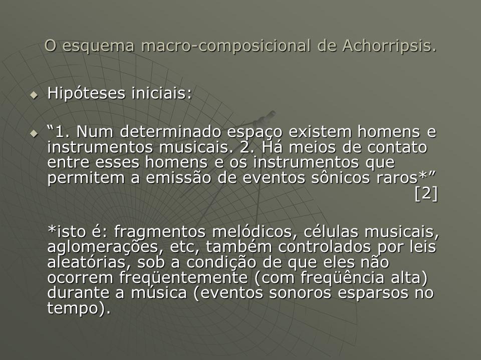 O esquema macro-composicional de Achorripsis.  Hipóteses iniciais:  1.