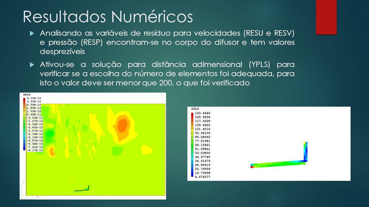 Resultados Numéricos  Analisando as variáveis de resíduo para velocidades (RESU e RESV) e pressão (RESP) encontram-se no corpo do difusor e tem valores desprezíveis  Ativou-se a solução para distância adimensional (YPLS) para verificar se a escolha do número de elementos foi adequada, para isto o valor deve ser menor que 200, o que foi verificado