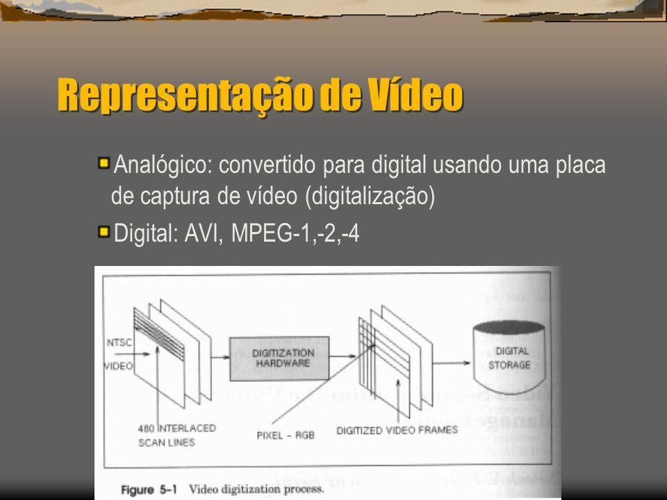 Representação de Vídeo Analógico: convertido para digital usando uma placa de captura de vídeo (digitalização) Digital: AVI, MPEG-1,-2,-4