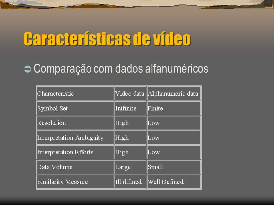 Características de vídeo  Comparação com dados alfanuméricos