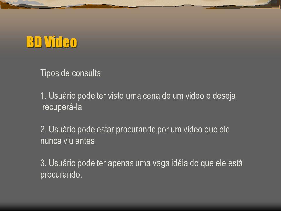 BD Vídeo Tipos de consulta: 1. Usuário pode ter visto uma cena de um video e deseja recuperá-la 2.