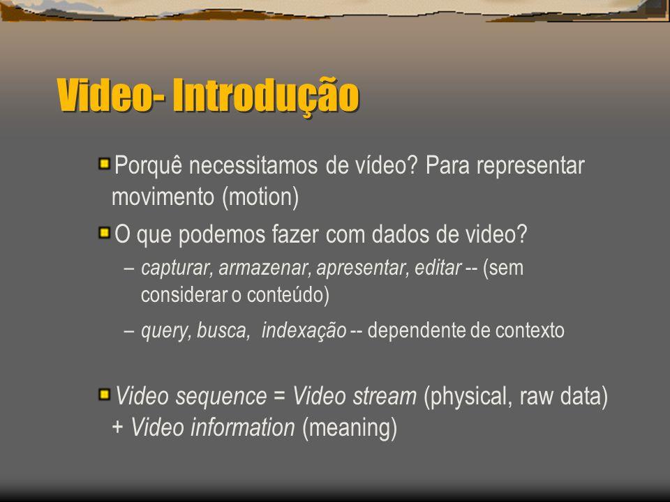 Operadores de Video  Além dos clássicos: FF, play, record, Rewind, stop e pause  Inserir um video em outro  Extrair um video clip  Extração de cortes  Extrair uma imagem de um video