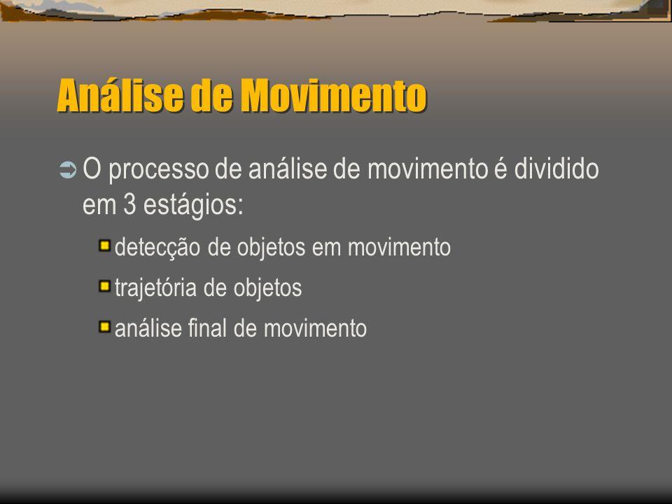 Análise de Movimento  O processo de análise de movimento é dividido em 3 estágios: detecção de objetos em movimento trajetória de objetos análise final de movimento