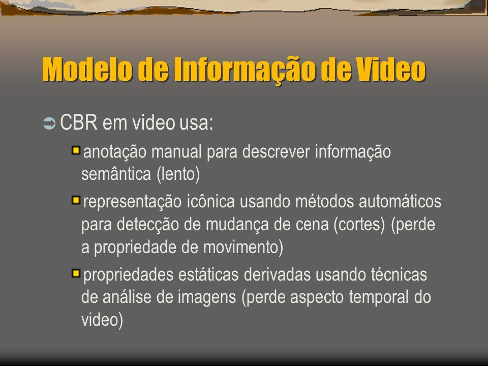 Modelo de Informação de Video  CBR em video usa: anotação manual para descrever informação semântica (lento) representação icônica usando métodos automáticos para detecção de mudança de cena (cortes) (perde a propriedade de movimento) propriedades estáticas derivadas usando técnicas de análise de imagens (perde aspecto temporal do video)