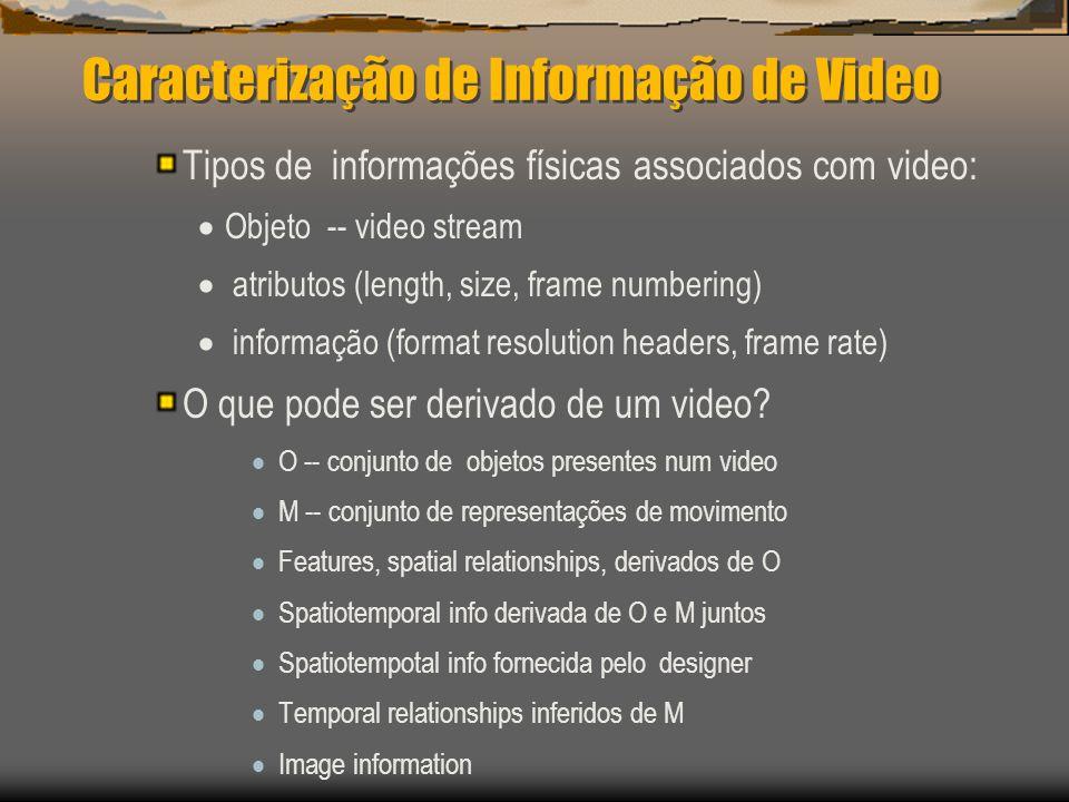 Caracterização de Informação de Video Tipos de informações físicas associados com video:  Objeto -- video stream  atributos (length, size, frame numbering)  informação (format resolution headers, frame rate) O que pode ser derivado de um video.