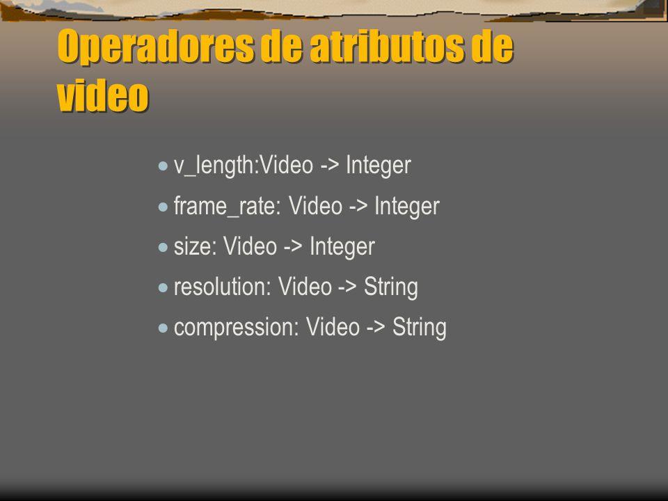 Operadores de atributos de video  v_length:Video -> Integer  frame_rate: Video -> Integer  size: Video -> Integer  resolution: Video -> String  compression: Video -> String