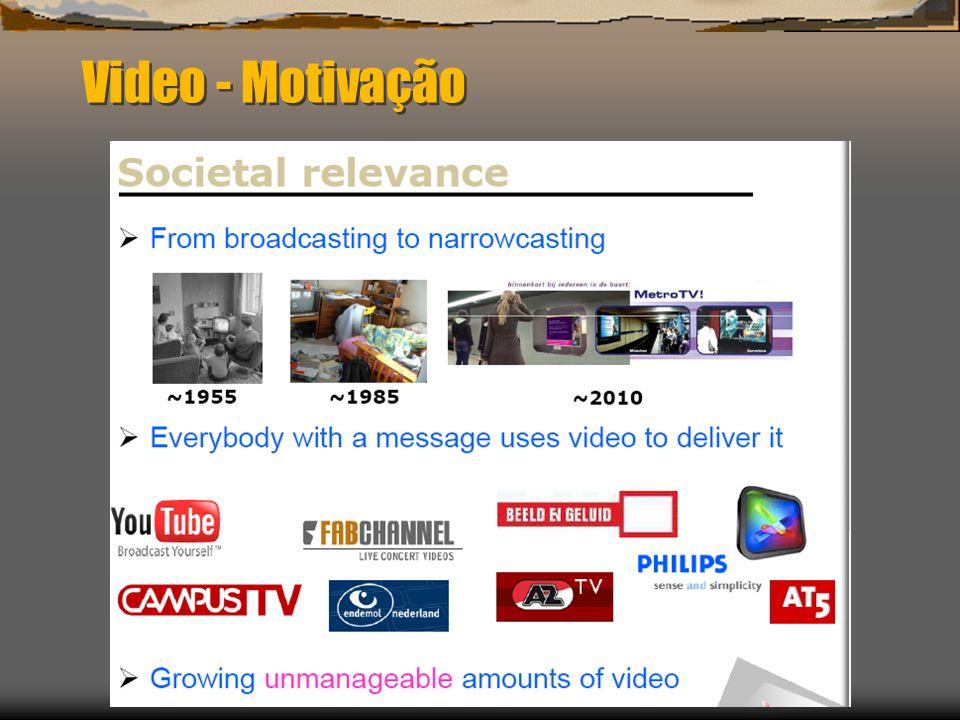 Video - Motivação