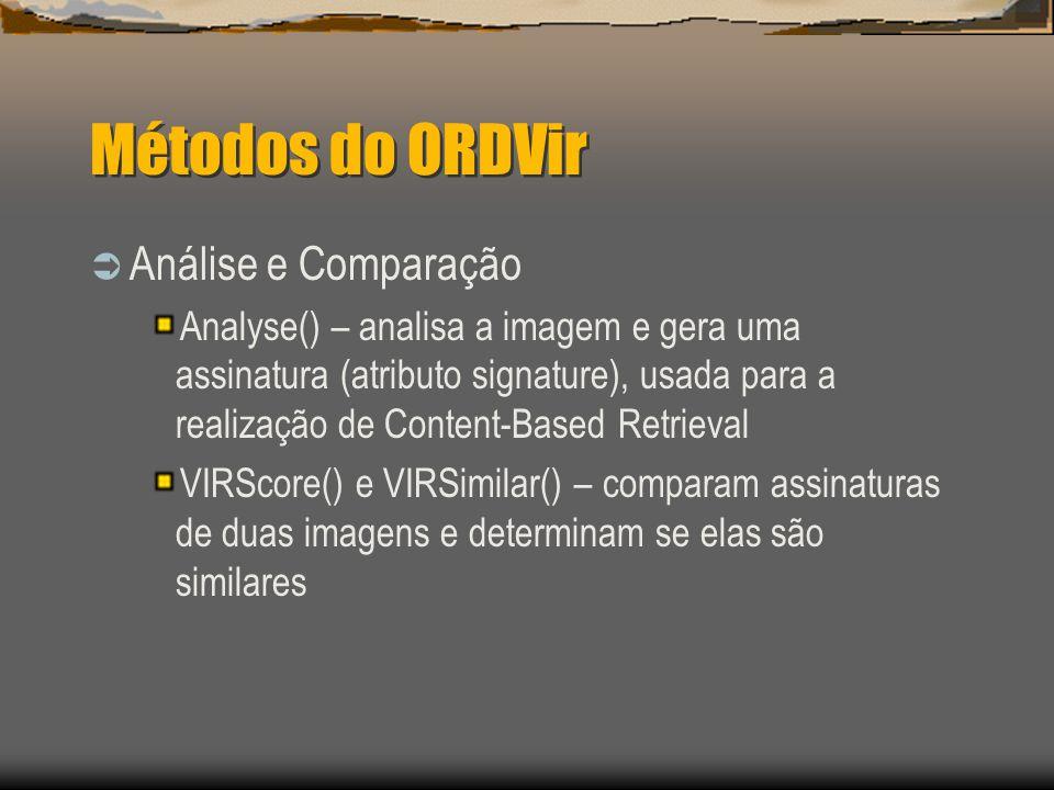 Métodos do ORDVir  Análise e Comparação Analyse() – analisa a imagem e gera uma assinatura (atributo signature), usada para a realização de Content-Based Retrieval VIRScore() e VIRSimilar() – comparam assinaturas de duas imagens e determinam se elas são similares