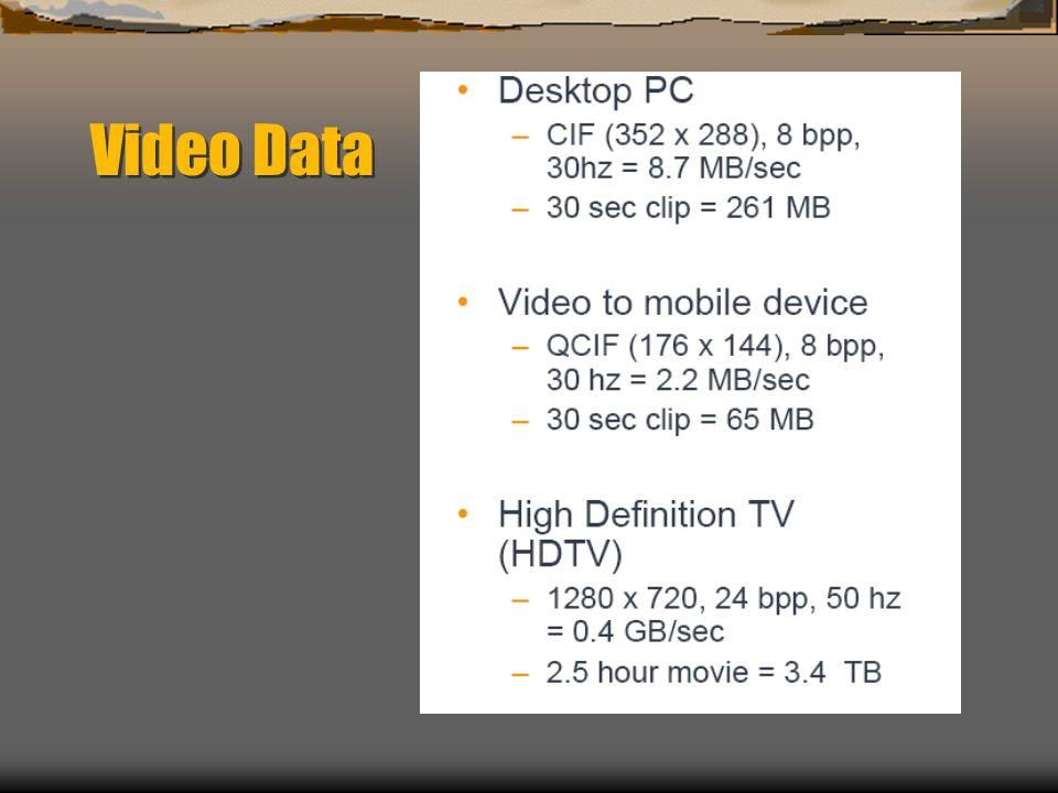 Metadados de Vídeo  Exemplos de metadados de vídeo: Formatos Tipos de compressão Taxas de frame Tamanho de frame Resolução de frame Tempo de duração Número de cores Taxa de transferência