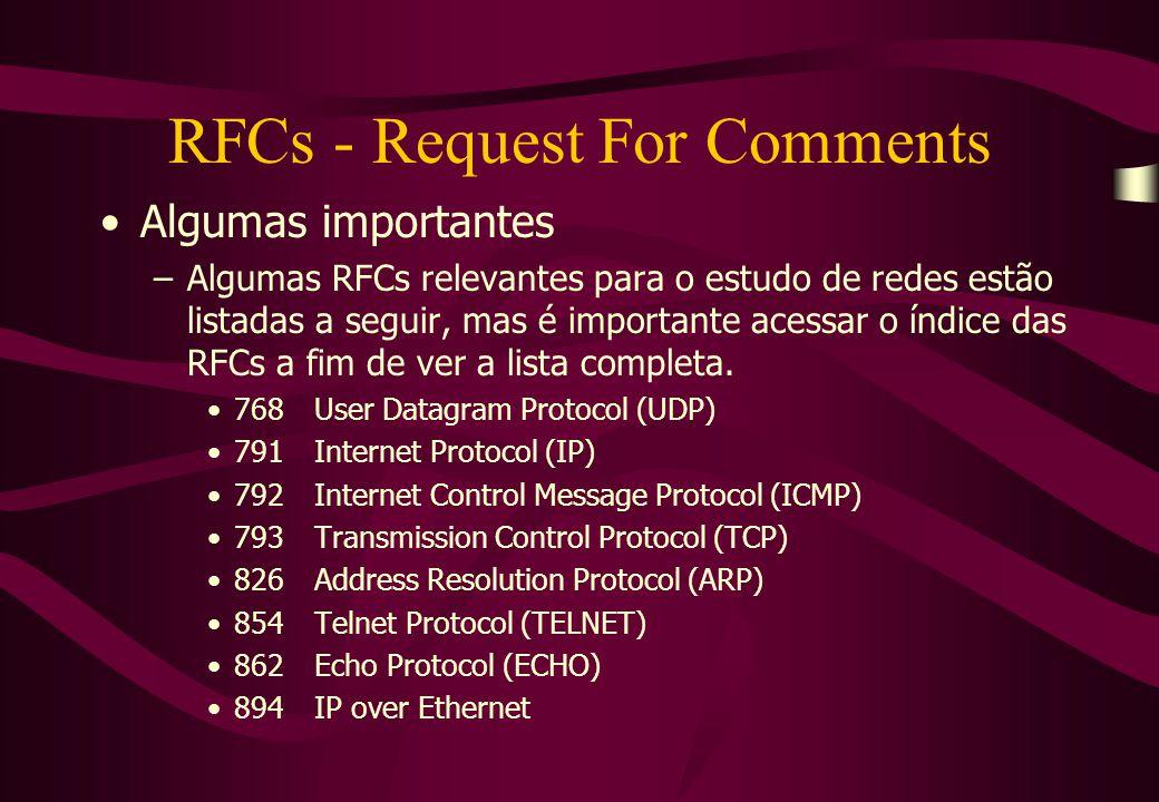 RFCs - Request For Comments Algumas importantes –Algumas RFCs relevantes para o estudo de redes estão listadas a seguir, mas é importante acessar o índice das RFCs a fim de ver a lista completa.