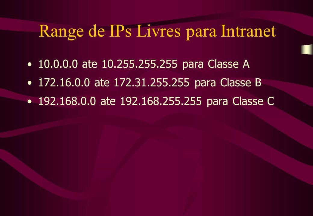 Range de IPs Livres para Intranet 10.0.0.0 ate 10.255.255.255 para Classe A 172.16.0.0 ate 172.31.255.255 para Classe B 192.168.0.0 ate 192.168.255.255 para Classe C