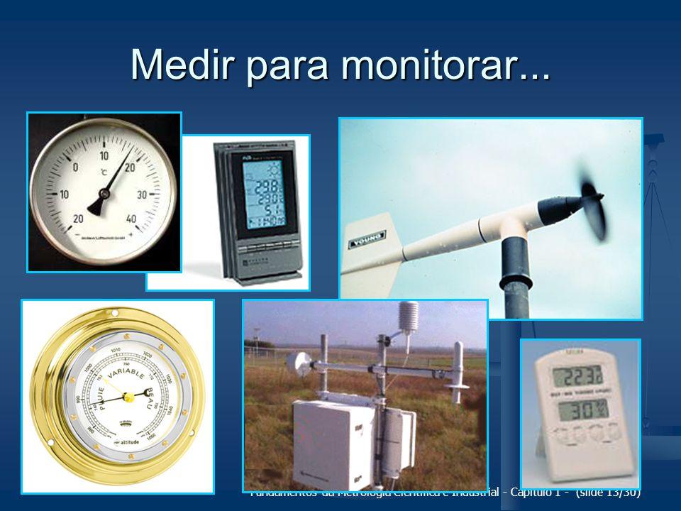 Fundamentos da Metrologia Científica e Industrial - Capítulo 1 - (slide 14/30) Medir para controlar...