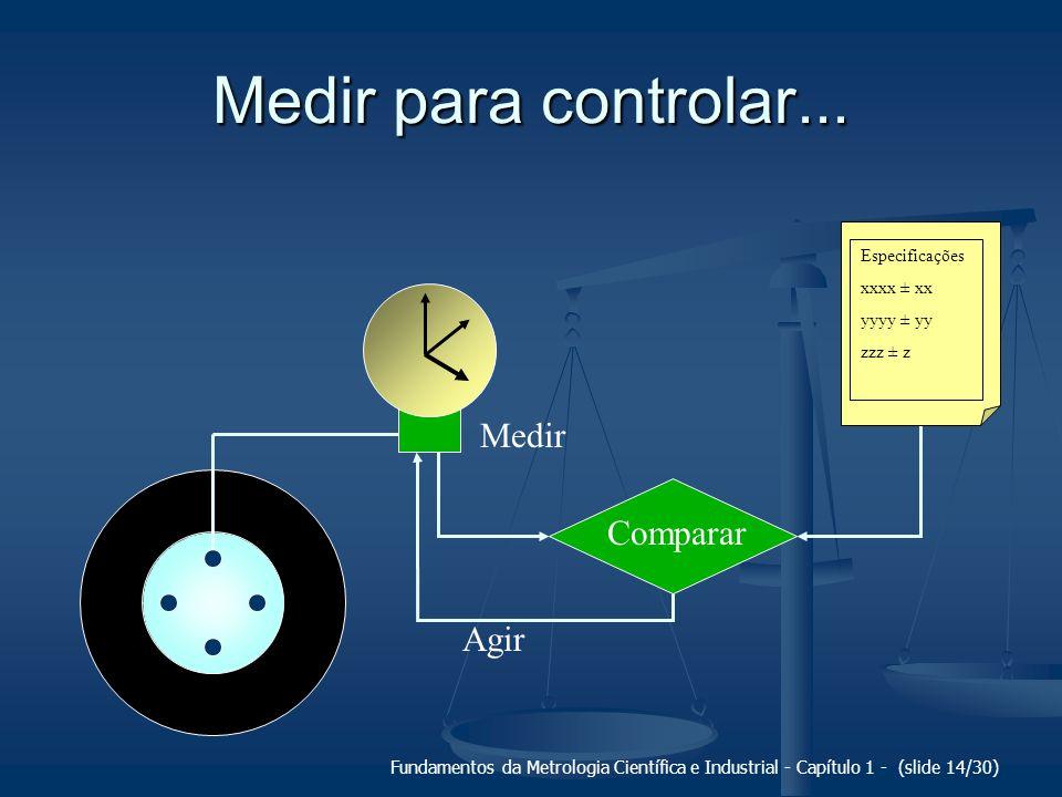 Fundamentos da Metrologia Científica e Industrial - Capítulo 1 - (slide 15/30) Medir para controlar...