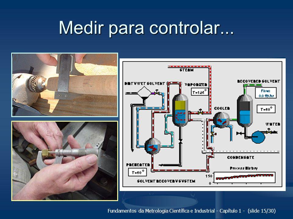 Fundamentos da Metrologia Científica e Industrial - Capítulo 1 - (slide 16/30) pressãoaltitude temperaturarota velocidade Medir para controlar...