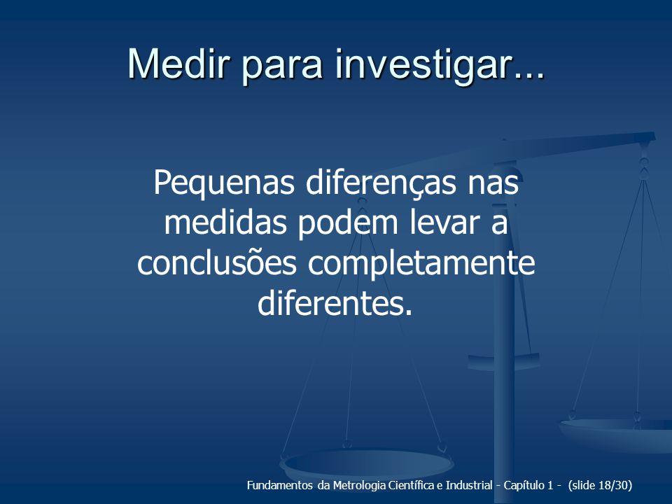 Fundamentos da Metrologia Científica e Industrial - Capítulo 1 - (slide 19/30) Medir para investigar...