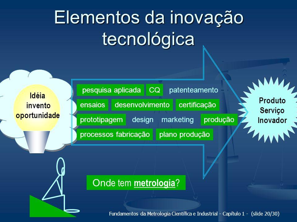 www.labmetro.ufsc.br/livroFMCI 1.4 Errar é inevitável