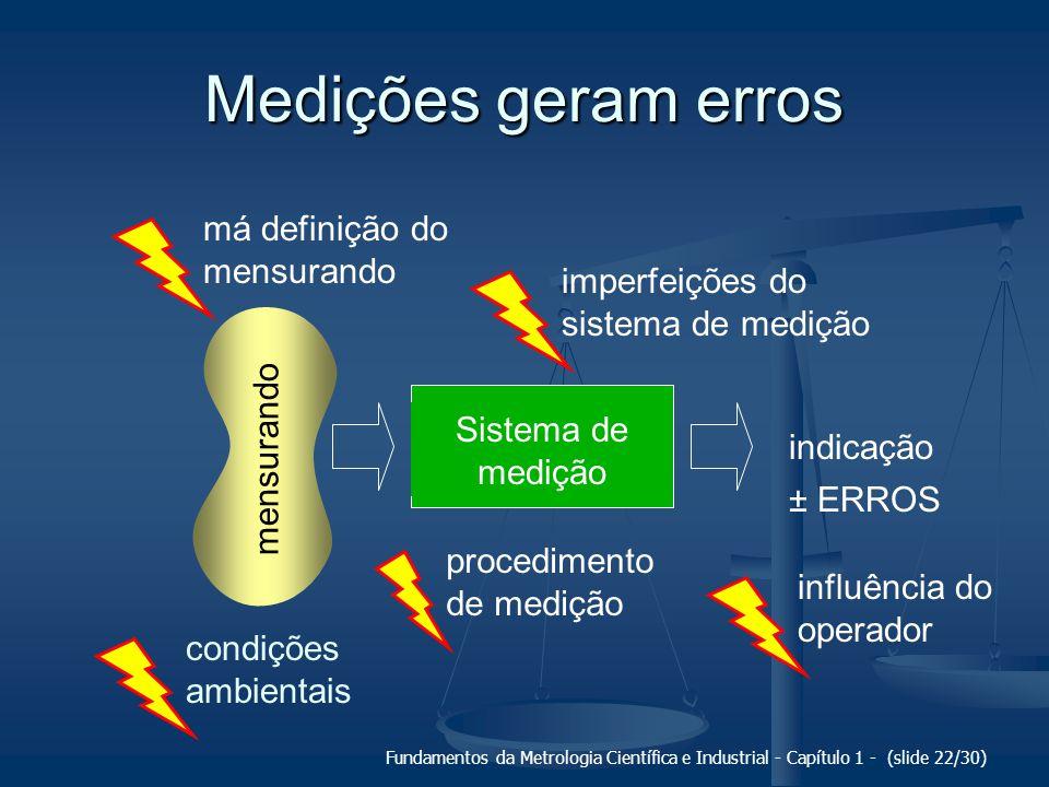 www.labmetro.ufsc.br/livroFMCI 1.5 O processo de medição