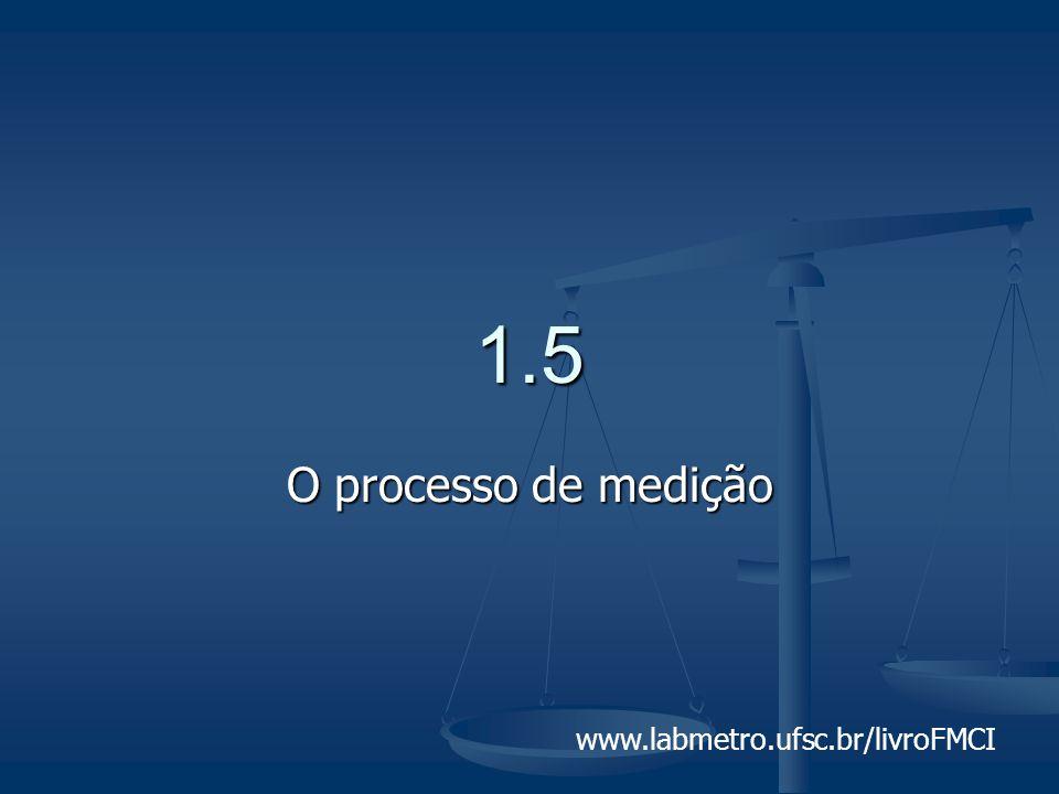 Fundamentos da Metrologia Científica e Industrial - Capítulo 1 - (slide 24/30) Processo de medição resultado da medição definição do mensurando procedimento de medição condições ambientais sistema de medição operador