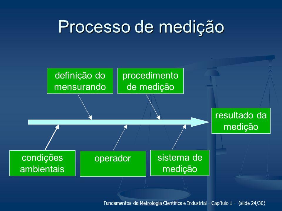 www.labmetro.ufsc.br/livroFMCI 1.6 O resultado da medição