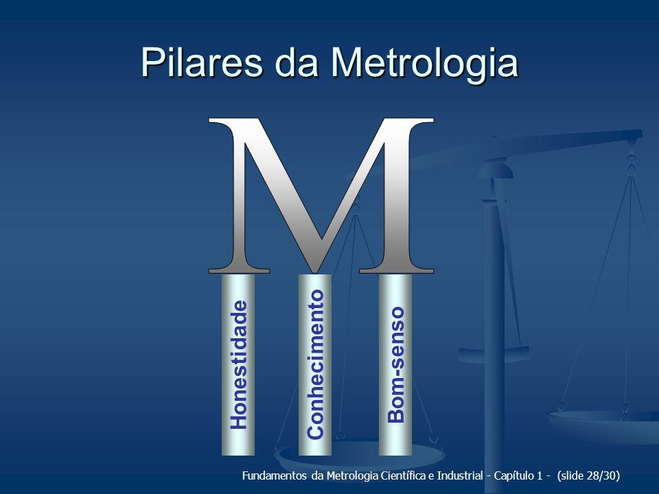 www.labmetro.ufsc.br/livroFMCI 1.7 A linguagem da metrologia