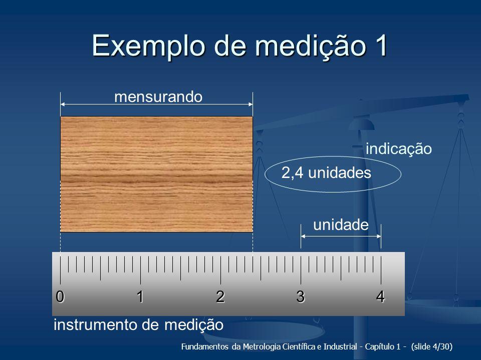 Fundamentos da Metrologia Científica e Industrial - Capítulo 1 - (slide 5/30) Exemplo de medição 2 tensão do gerador: 5,305 V constante do sistema de medição: 15,080 (km/h)/V velocidade: 5,305 V.