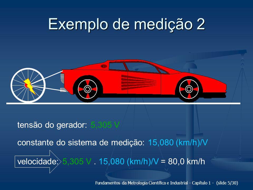 www.labmetro.ufsc.br/livroFMCI 1.2 O que é medir?