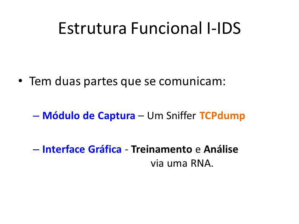 Estrutura Funcional I-IDS Tem duas partes que se comunicam: – Módulo de Captura – Um Sniffer TCPdump – Interface Gráfica - Treinamento e Análise via u
